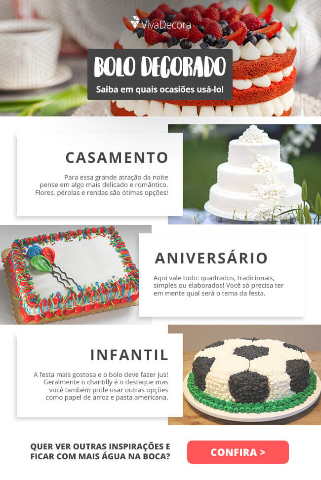 Infographic - Decorated Cakes